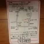 中軽井沢駅前の「けろけろキッチン」が移転されるようです